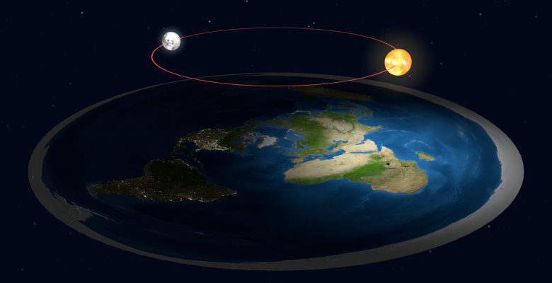[Obrazek: flat-earth-3d-model-day-and-night-animat...80x400.png]