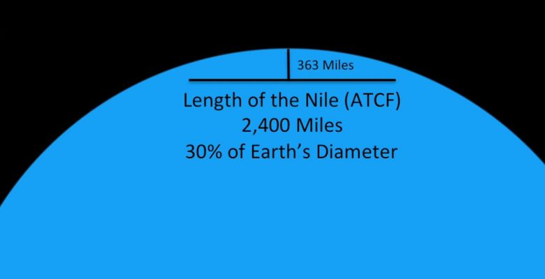 Rivers, Railways and the curve of the earth – Flat Earth Facts